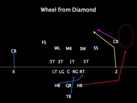 Wheeldiamond_medium
