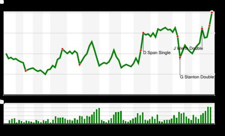 Chart_63__medium
