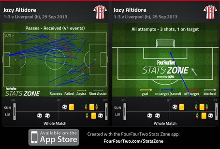 Altidore_v_lfc_medium