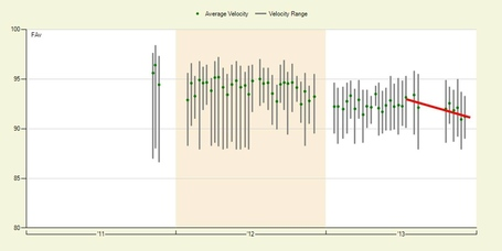 Moore_velocity_2013_medium