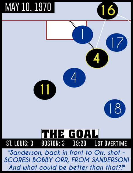 The_goal_final_medium