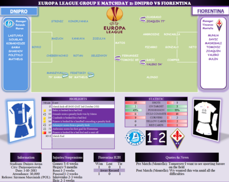 Md2_dnipro_vs_fiorentina_medium