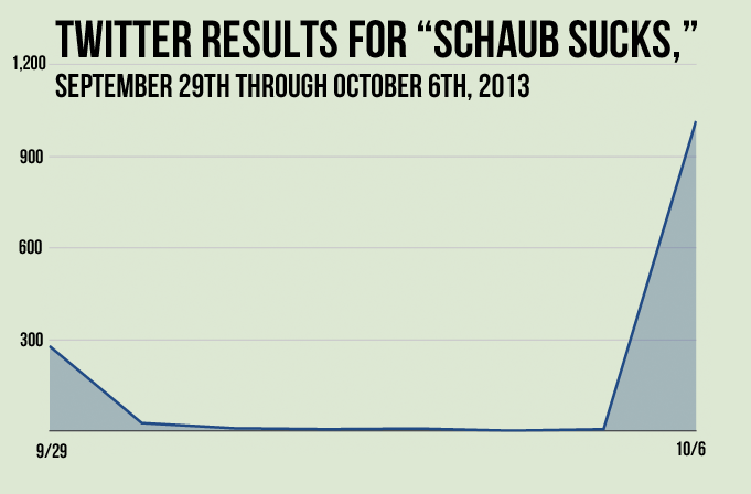 Schaubsucks_medium
