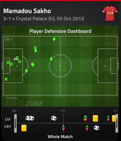 Mamadou_sakho_defensive_dash_medium