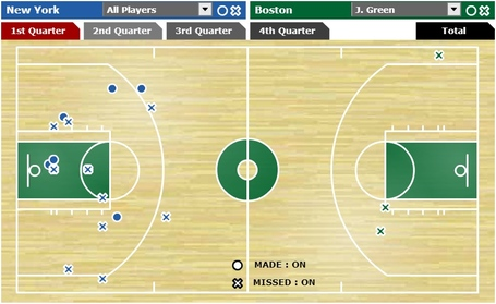 Jeff_green_first_quarter_knicks_medium
