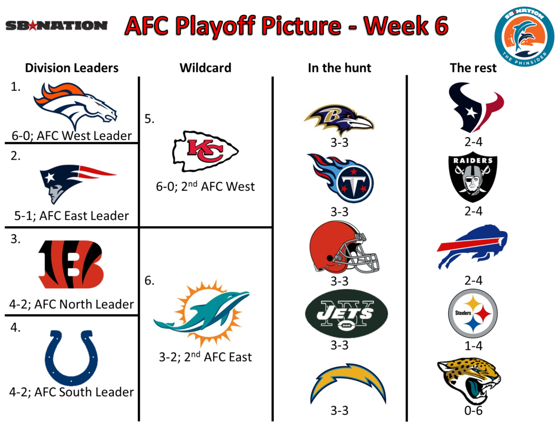 Playoff_picture