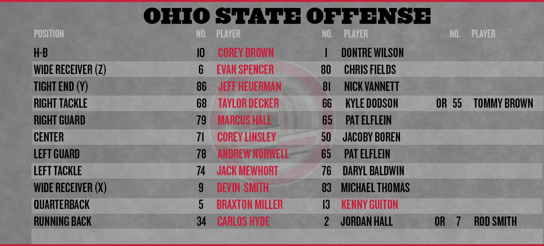 Ohio-state-iowa-offense_medium