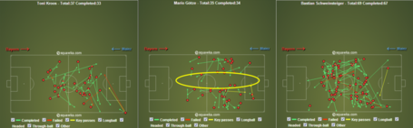 Bayern-mainz-2013-second-half-midfield_medium