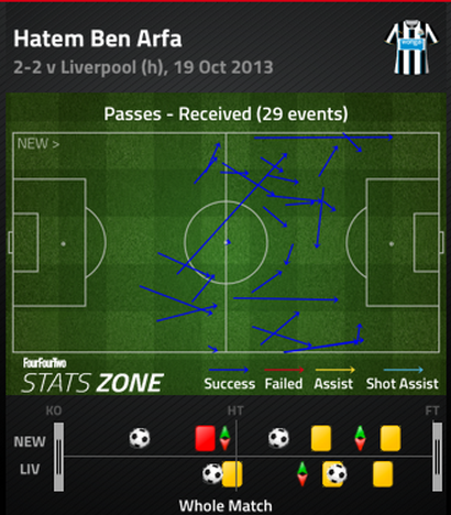 Ben_arfa_passes_received_medium