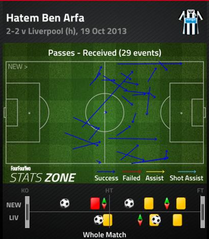 Ben_arfa_passes_received_medium