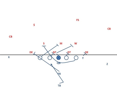 Spread_offense_power_o_medium