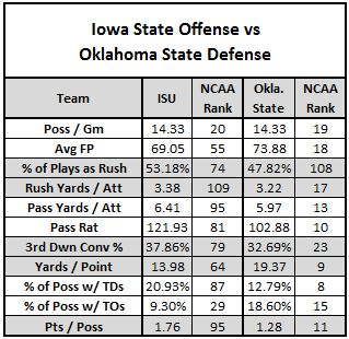 Isu_o_vs_okie_st_d_13_fb_medium