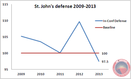 Defense_09-13_sju_medium