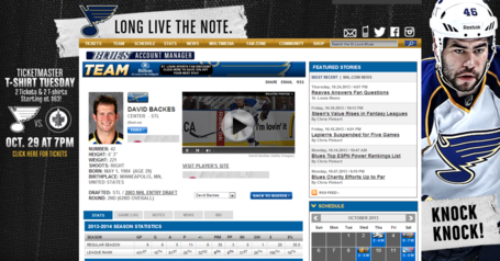 David_backes_st_louis_blues_-_2013-2014_stats_-_st_louis_blues_-_team_medium