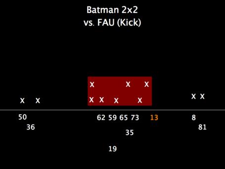 Batmanfau_medium