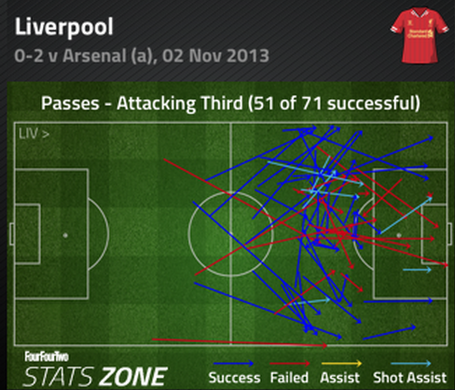 Liv_final_3rd_passes_2nd_half_medium