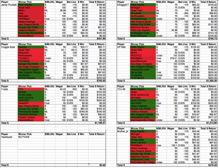 Bbc_week_2_payouts_medium