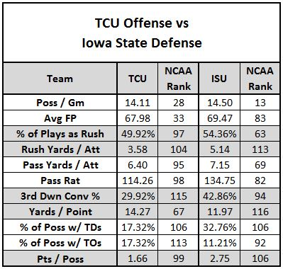Tcu_o_vs_isu_d_fb_13_medium