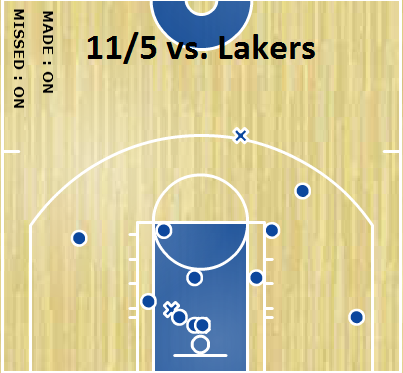 11-5_lakers_medium
