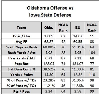 Ou_o_vs_isu_d_fb_13_medium