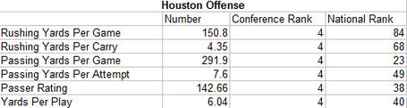Houston_offense_medium