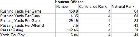Houston_offense_medium