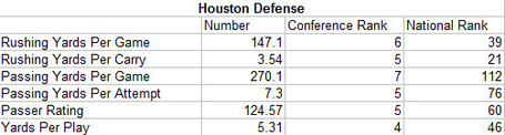 Houston_defense_medium