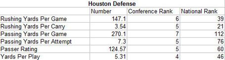Houston_defense_medium