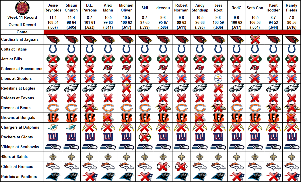 predictions for todays nfl games