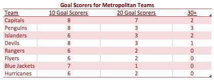 4_mark_scorers