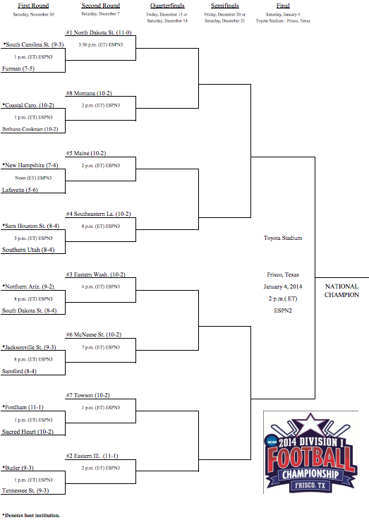 2013 FCS Playoffs bracket, TV schedule revealed: North Dakota State