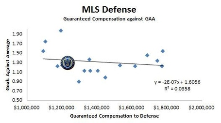 Bg_defensive_comp_gaa_graph__2__medium