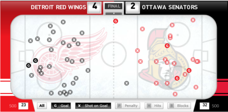 Senators-wings_21-1-13_medium