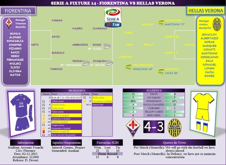 W14_fiorentina_vs_verona_medium