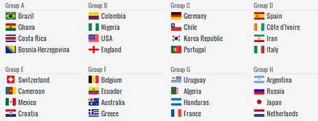 Worldcupdraw_medium