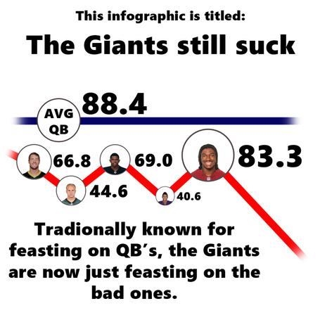 Giantsstillsuck_medium