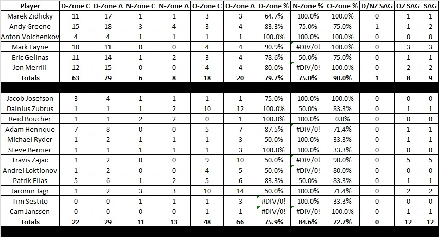 Game_30_devils_red_wings_passing