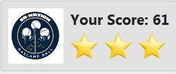 Test_score_medium