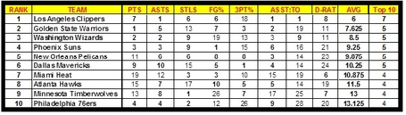 Backcourts_1-10_medium