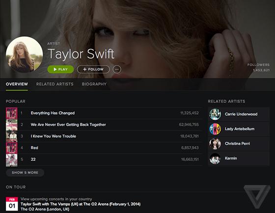 Spotify_artist_560