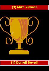 Championship_medium