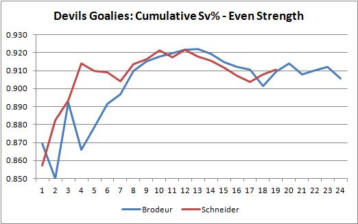 1-5-2014_es_sv_graph