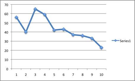 80-80_graph_medium