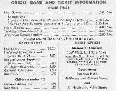 Os_1967_ticket_prices_medium