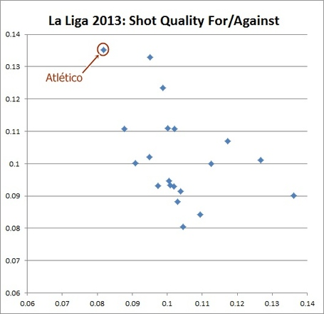 La_liga_shot_qual_medium