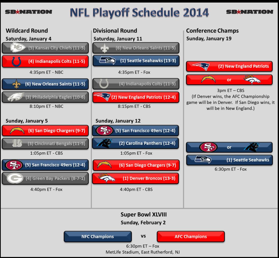 Nfl Playoffs Schedule 2014 Conference Championships Half