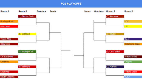 Playoffs-fcs_medium