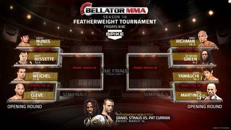 Bellator_featherweight_tourney_medium
