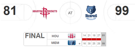 Hou_vs_mem_01-25-14_medium