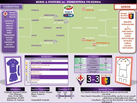 Week_21_fiorentina_vs_genoa_medium
